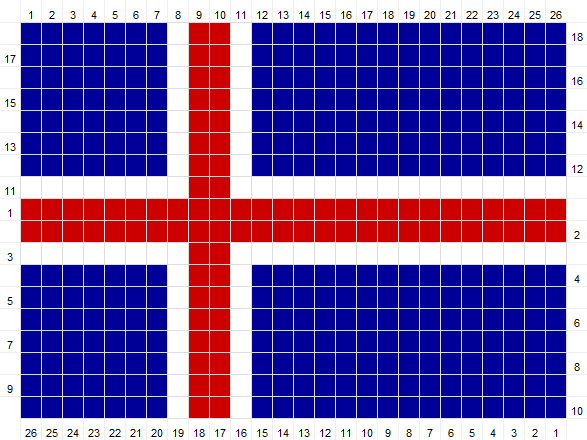 Crochet Pattern for Flag of Iceland
