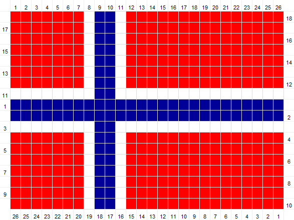 Crochet Pattern for Flag of Norway